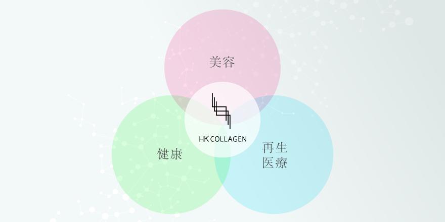 HKコラーゲンの可能性