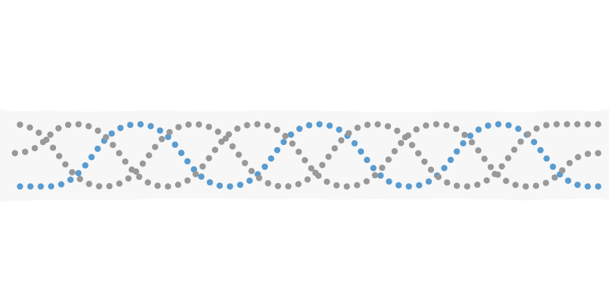 コラーゲンの3重らせん構造モデル